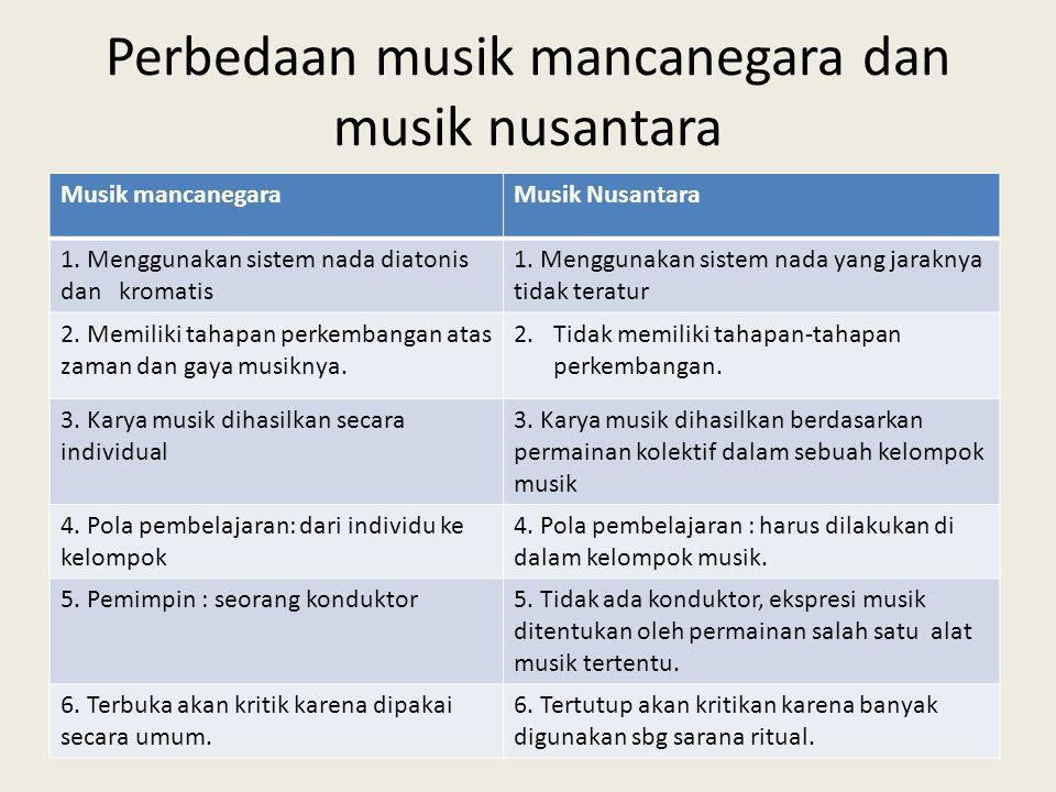 Perbedaan musik mancanegara dan musik nusantara