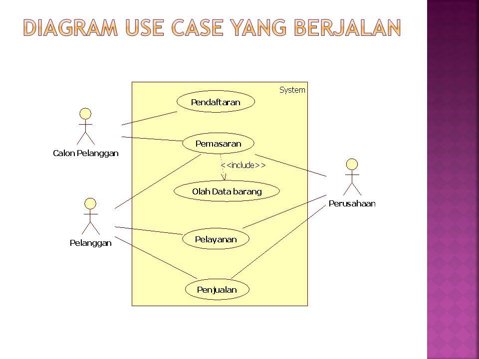 DIAGRAM USE CASE YANG BERJALAN