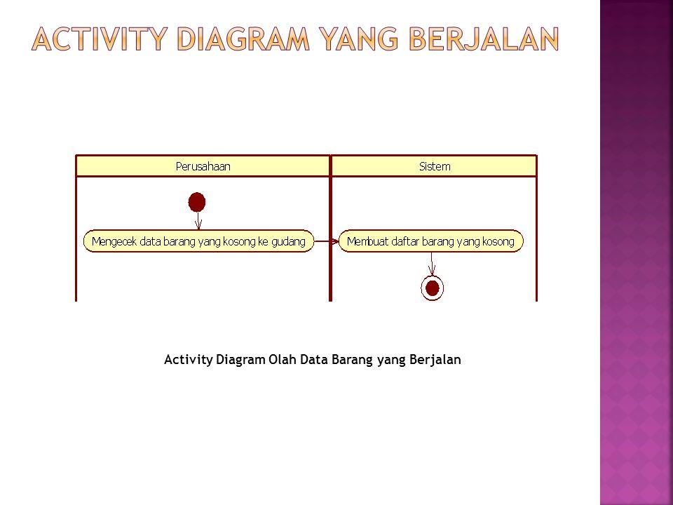 ACTIVITY DIAGRAM YANG BERJALAN