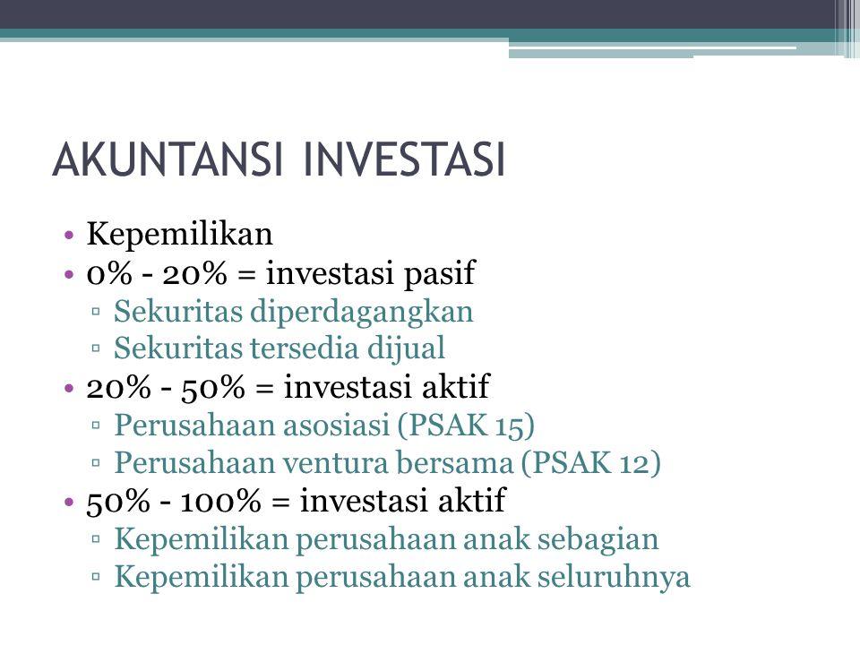 AKUNTANSI INVESTASI Kepemilikan 0% - 20% = investasi pasif