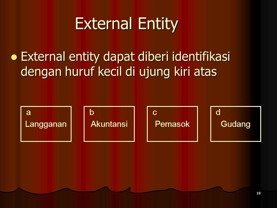 External Entity External entity dapat diberi identifikasi dengan huruf kecil di ujung kiri atas. a.