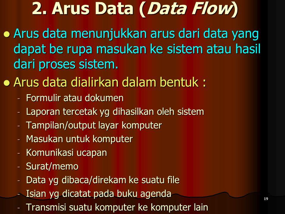 2. Arus Data (Data Flow) Arus data menunjukkan arus dari data yang dapat be rupa masukan ke sistem atau hasil dari proses sistem.