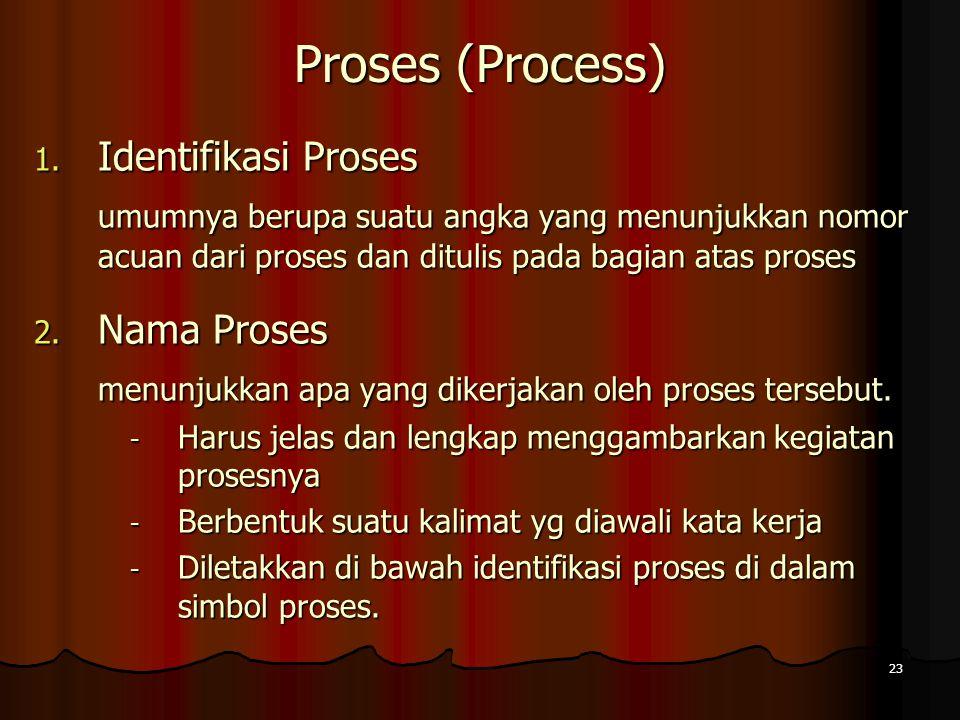 Proses (Process) Identifikasi Proses