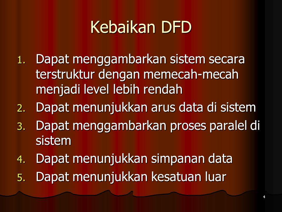 Kebaikan DFD Dapat menggambarkan sistem secara terstruktur dengan memecah-mecah menjadi level lebih rendah.