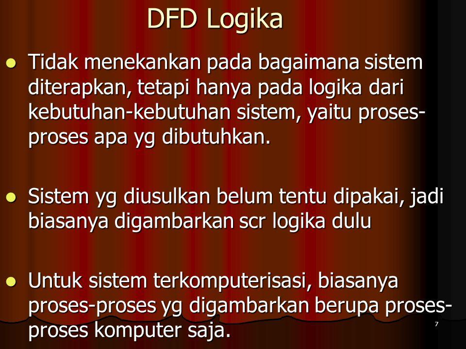 DFD Logika
