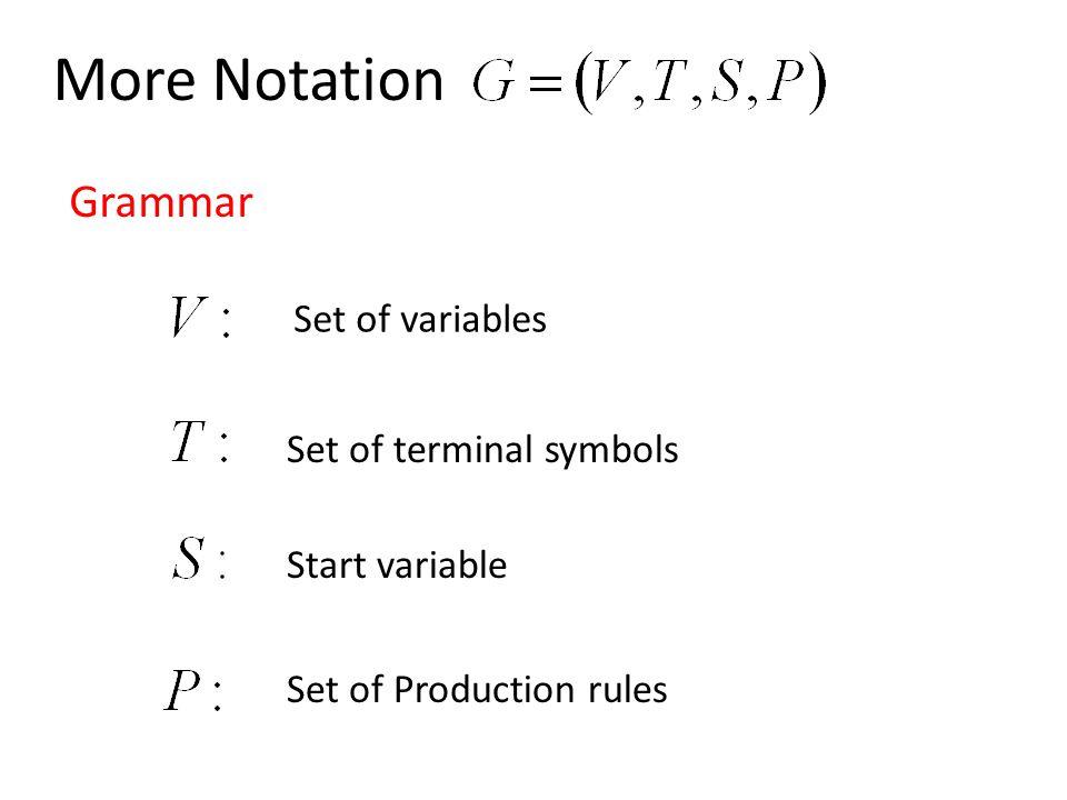 More Notation Grammar Set of variables Set of terminal symbols