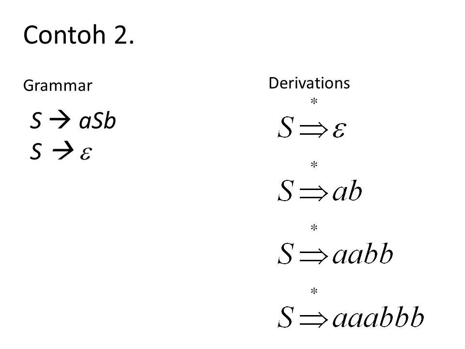 Contoh 2. Grammar Derivations S  aSb S  