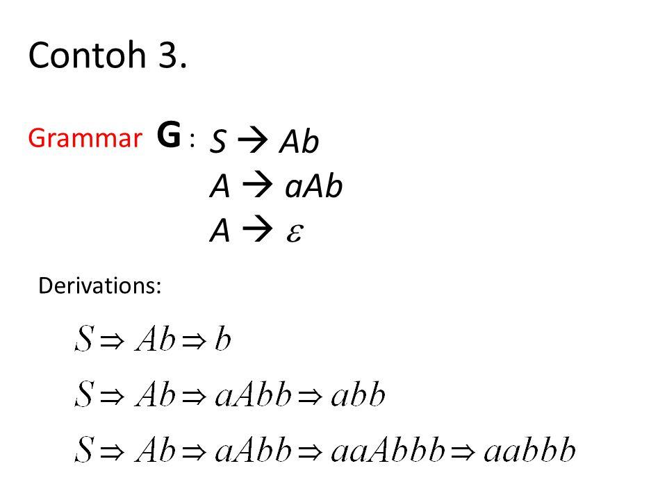 Contoh 3. Grammar G : S  Ab A  aAb A   Derivations: