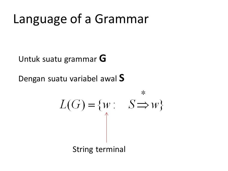 Language of a Grammar Untuk suatu grammar G