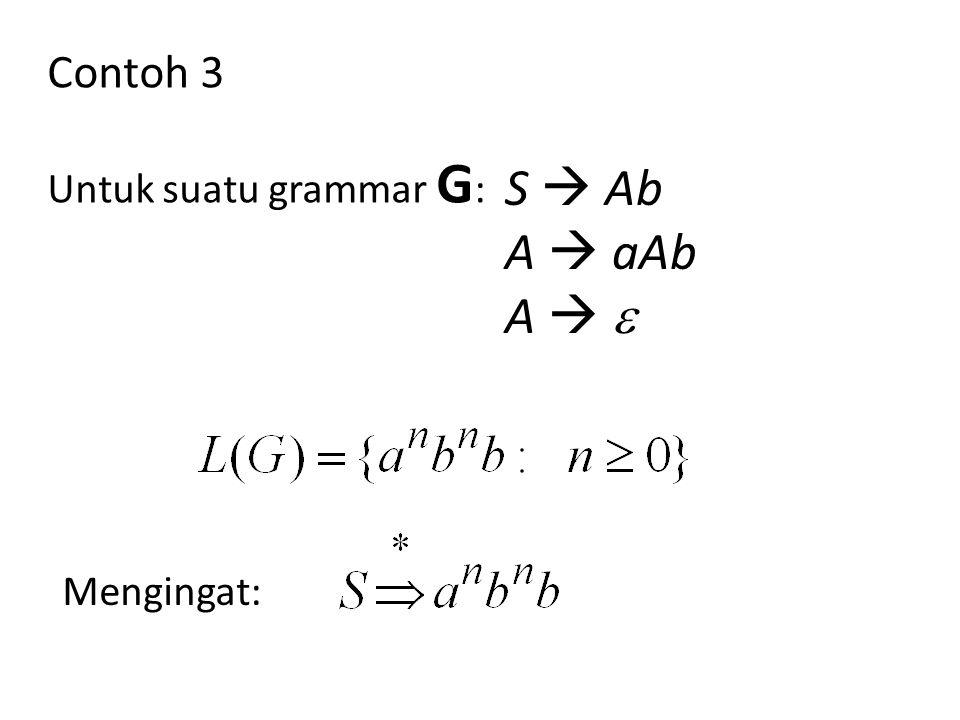 Contoh 3 Untuk suatu grammar G: S  Ab A  aAb A   Mengingat: