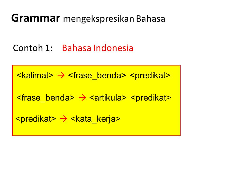 Grammar mengekspresikan Bahasa