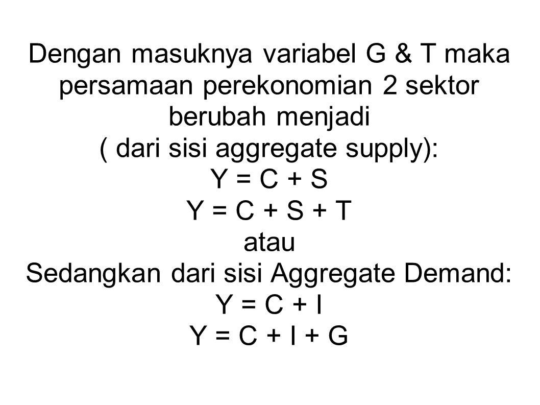 Dengan masuknya variabel G & T maka persamaan perekonomian 2 sektor berubah menjadi ( dari sisi aggregate supply): Y = C + S Y = C + S + T atau Sedangkan dari sisi Aggregate Demand: Y = C + I Y = C + I + G