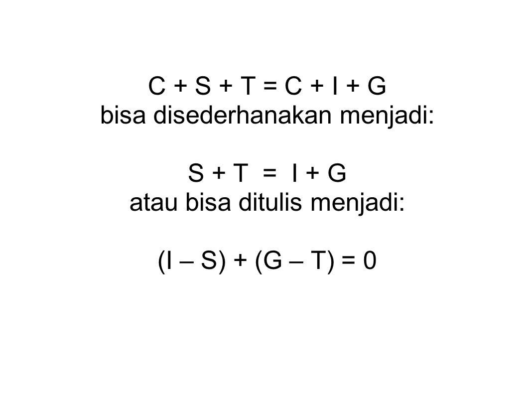 C + S + T = C + I + G bisa disederhanakan menjadi: S + T = I + G atau bisa ditulis menjadi: (I – S) + (G – T) = 0