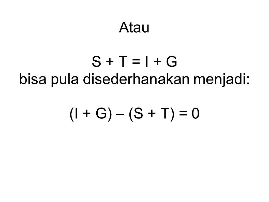Atau S + T = I + G bisa pula disederhanakan menjadi: (I + G) – (S + T) = 0