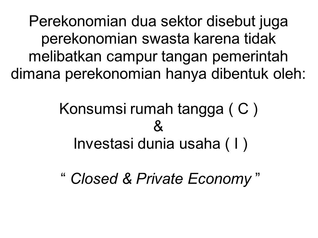 Perekonomian dua sektor disebut juga perekonomian swasta karena tidak melibatkan campur tangan pemerintah dimana perekonomian hanya dibentuk oleh: Konsumsi rumah tangga ( C ) & Investasi dunia usaha ( I ) Closed & Private Economy