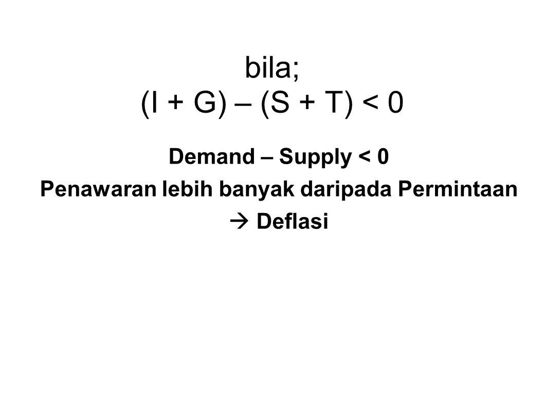 bila; (I + G) – (S + T) < 0