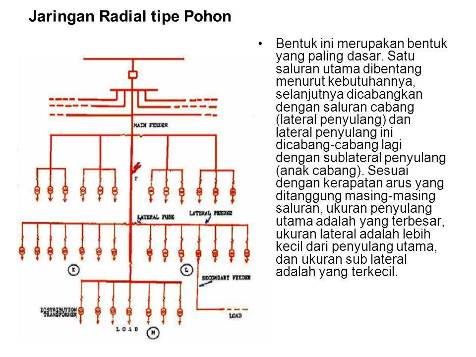 Jaringan Radial tipe Pohon