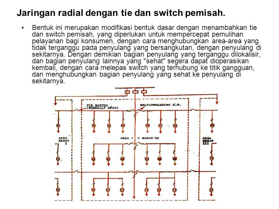 Jaringan radial dengan tie dan switch pemisah.