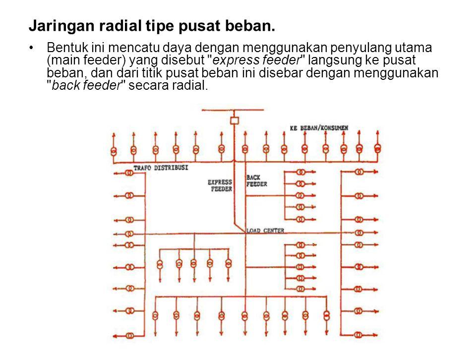 Jaringan radial tipe pusat beban.