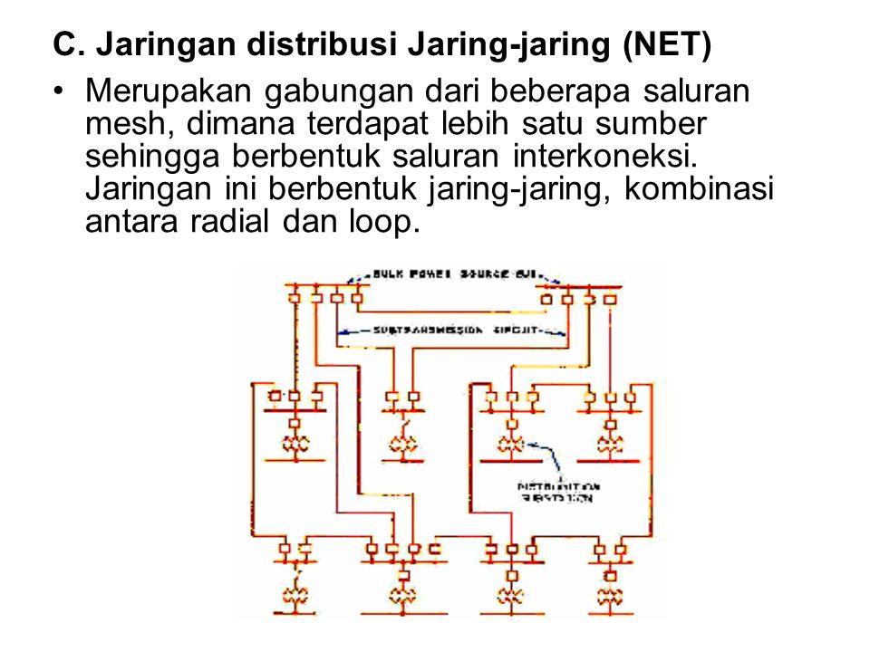 C. Jaringan distribusi Jaring-jaring (NET)