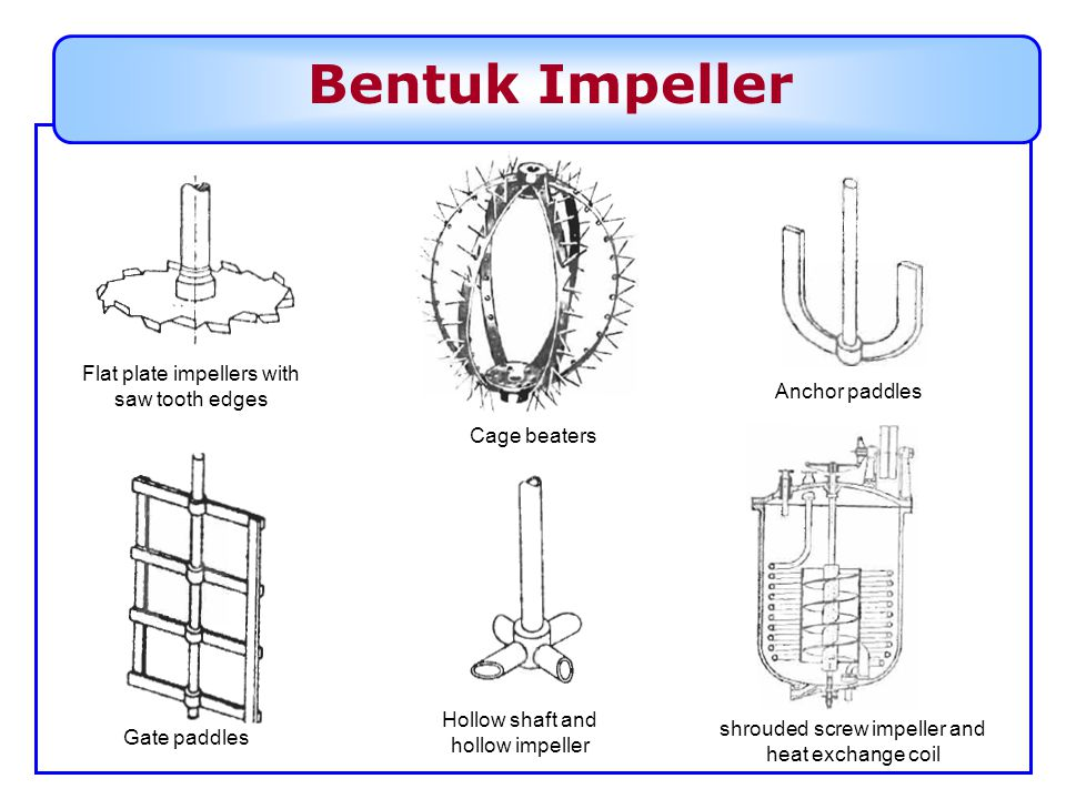 Bentuk Impeller Flat plate impellers with saw tooth edges