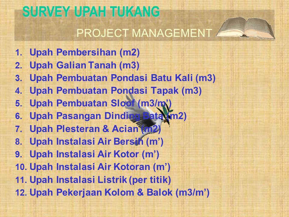 SURVEY UPAH TUKANG Upah Pembersihan (m2) Upah Galian Tanah (m3)