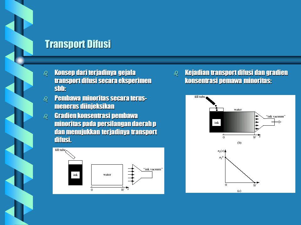 Transport Difusi Konsep dari terjadinya gejala transport difusi secara eksperimen sbb: Pembawa minoritas secara terus-menerus diinjeksikan.