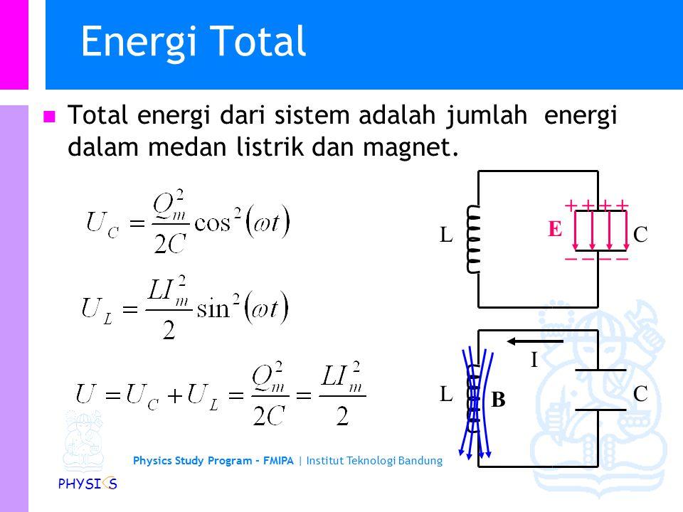Energi Total Total energi dari sistem adalah jumlah energi dalam medan listrik dan magnet. C. L.