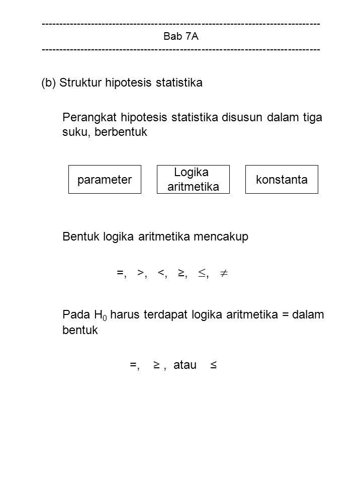 Pada H0 harus terdapat logika aritmetika = dalam bentuk