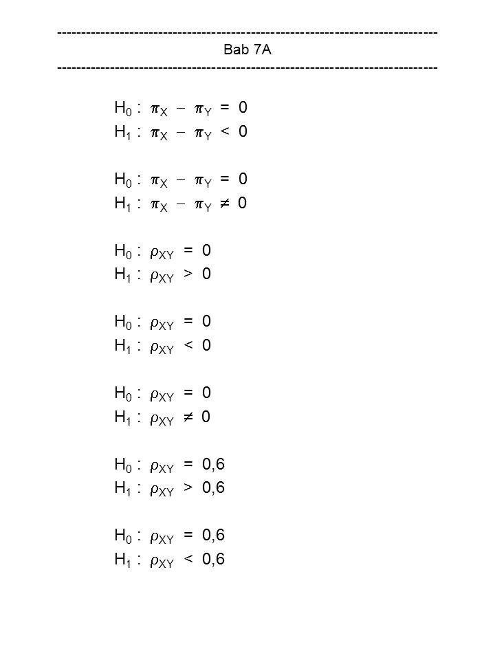 H0 : X  Y = 0 H1 : X  Y < 0 H1 : X  Y  0 H0 : XY = 0