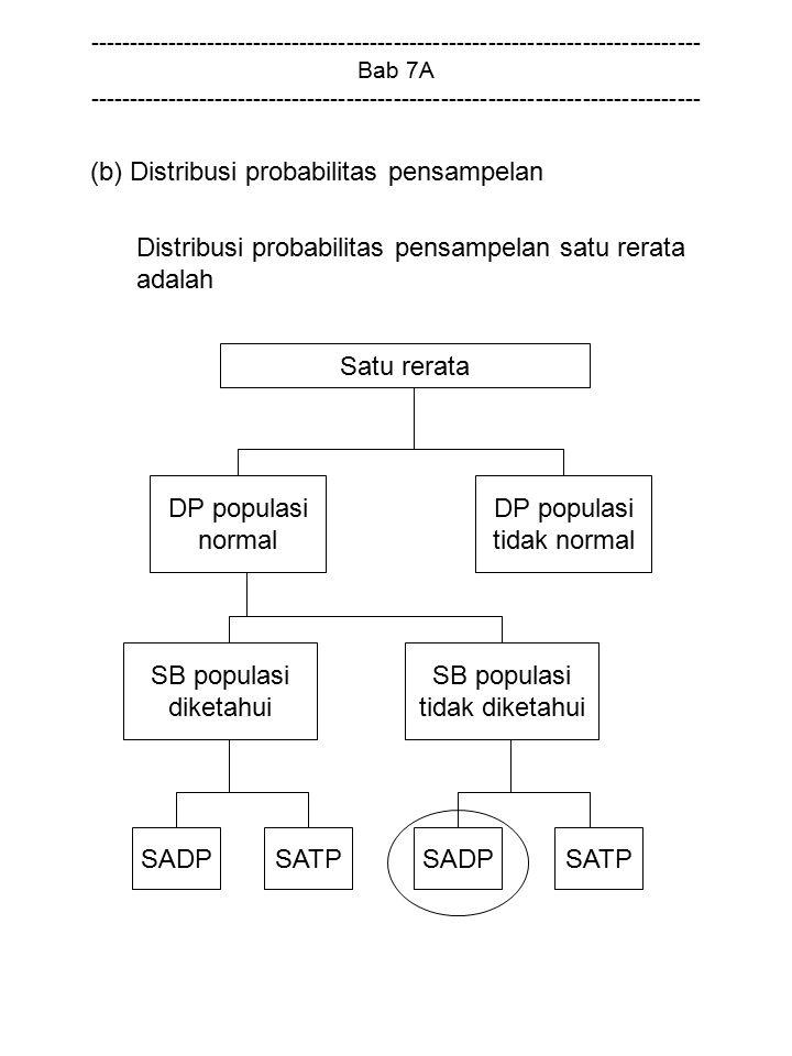 (b) Distribusi probabilitas pensampelan