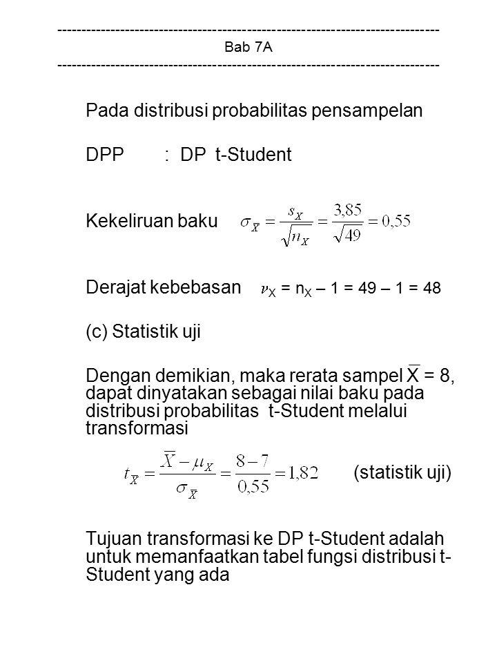 Pada distribusi probabilitas pensampelan DPP : DP t-Student
