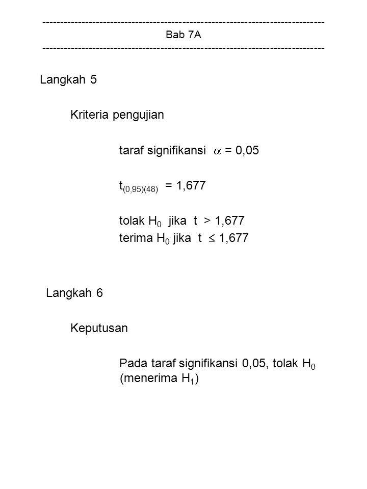 Pada taraf signifikansi 0,05, tolak H0 (menerima H1)
