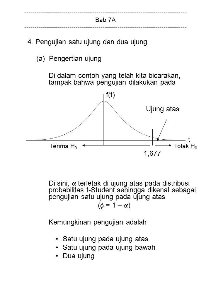 4. Pengujian satu ujung dan dua ujung (a) Pengertian ujung