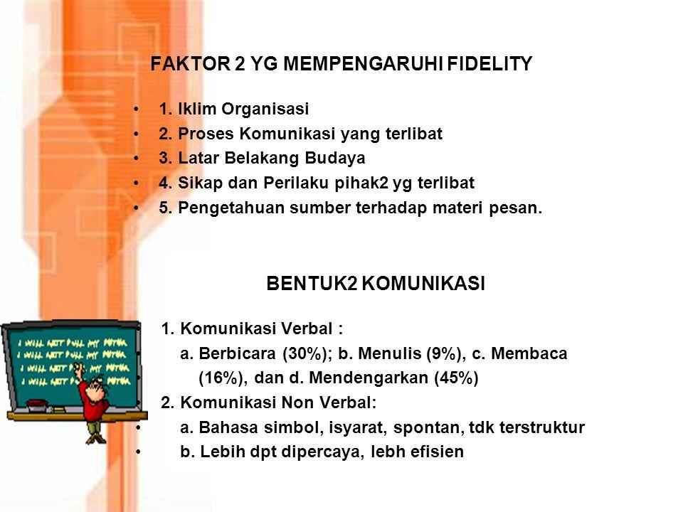 FAKTOR 2 YG MEMPENGARUHI FIDELITY