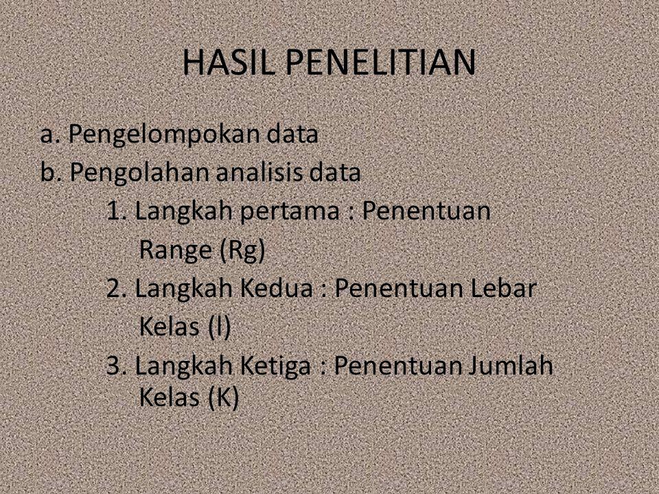 HASIL PENELITIAN a. Pengelompokan data b. Pengolahan analisis data