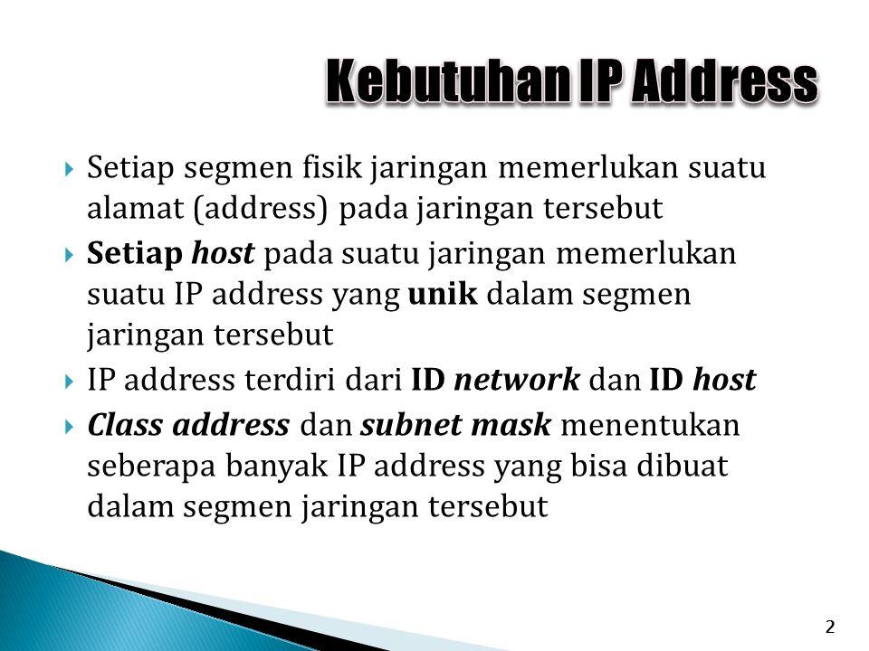 Kebutuhan IP Address Setiap segmen fisik jaringan memerlukan suatu alamat (address) pada jaringan tersebut.