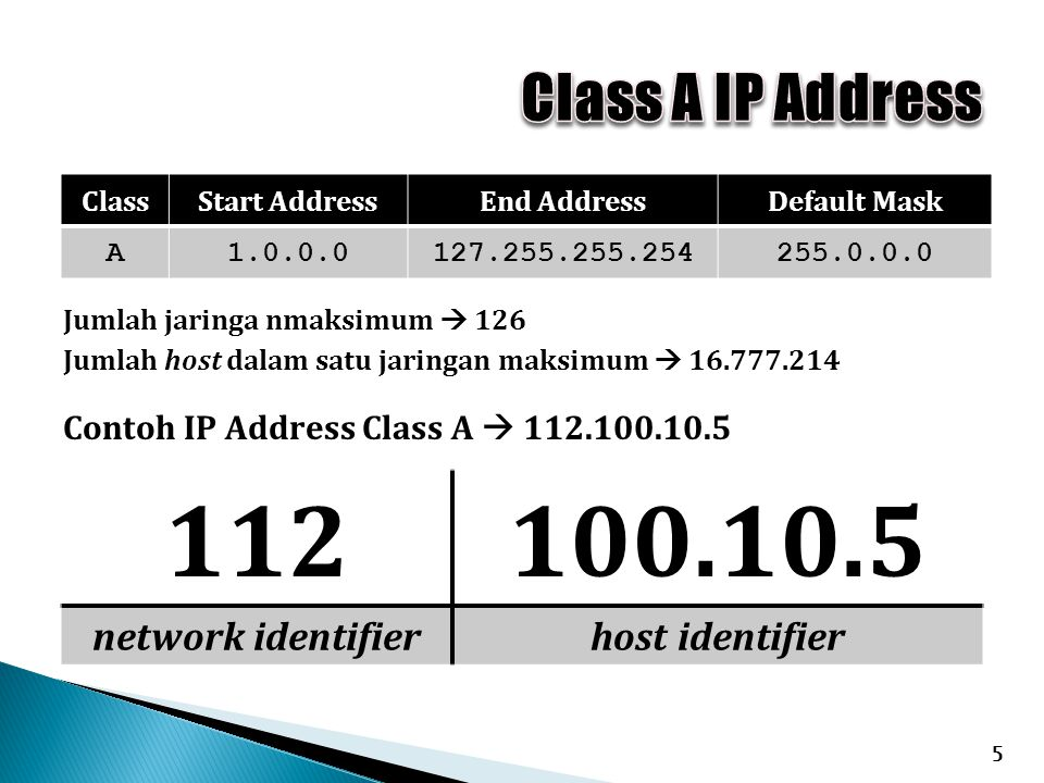 112 100.10.5 Class A IP Address network identifier host identifier