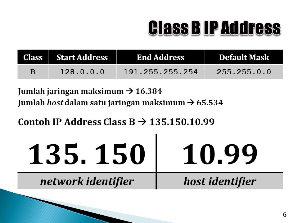 135. 150 10.99 Class B IP Address network identifier host identifier