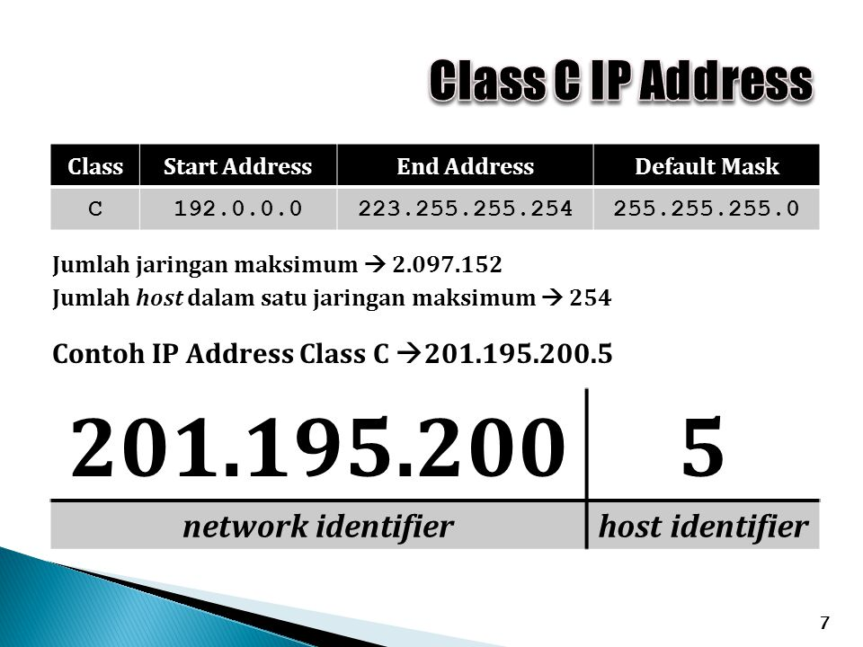 201.195.200 5 Class C IP Address network identifier host identifier