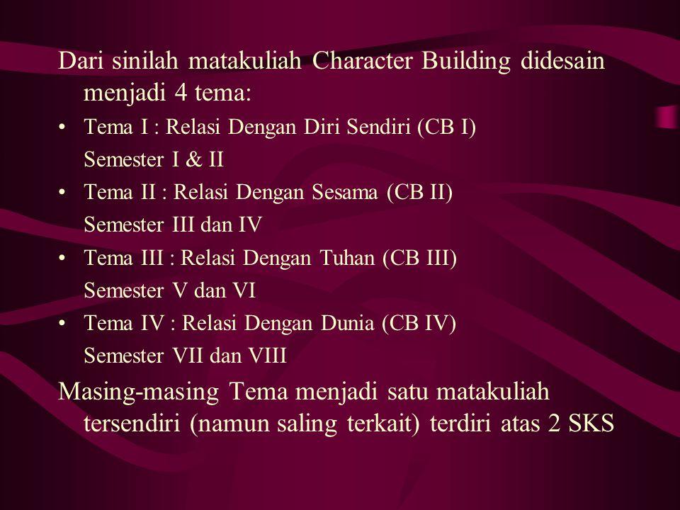 Dari sinilah matakuliah Character Building didesain menjadi 4 tema: