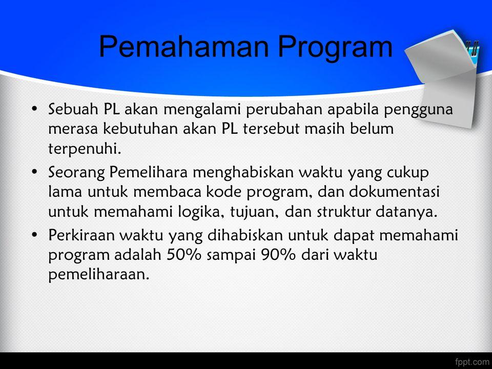 Pemahaman Program Sebuah PL akan mengalami perubahan apabila pengguna merasa kebutuhan akan PL tersebut masih belum terpenuhi.