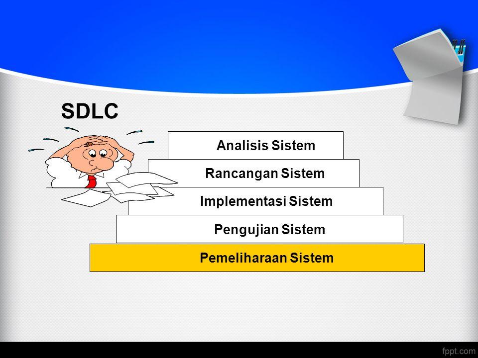 SDLC Analisis Sistem Rancangan Sistem Implementasi Sistem