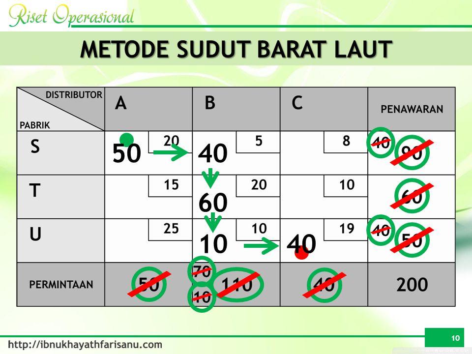 METODE SUDUT BARAT LAUT