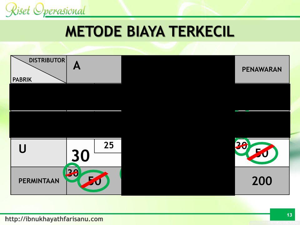 METODE BIAYA TERKECIL 90 20 20 40 30 30 20 30 20