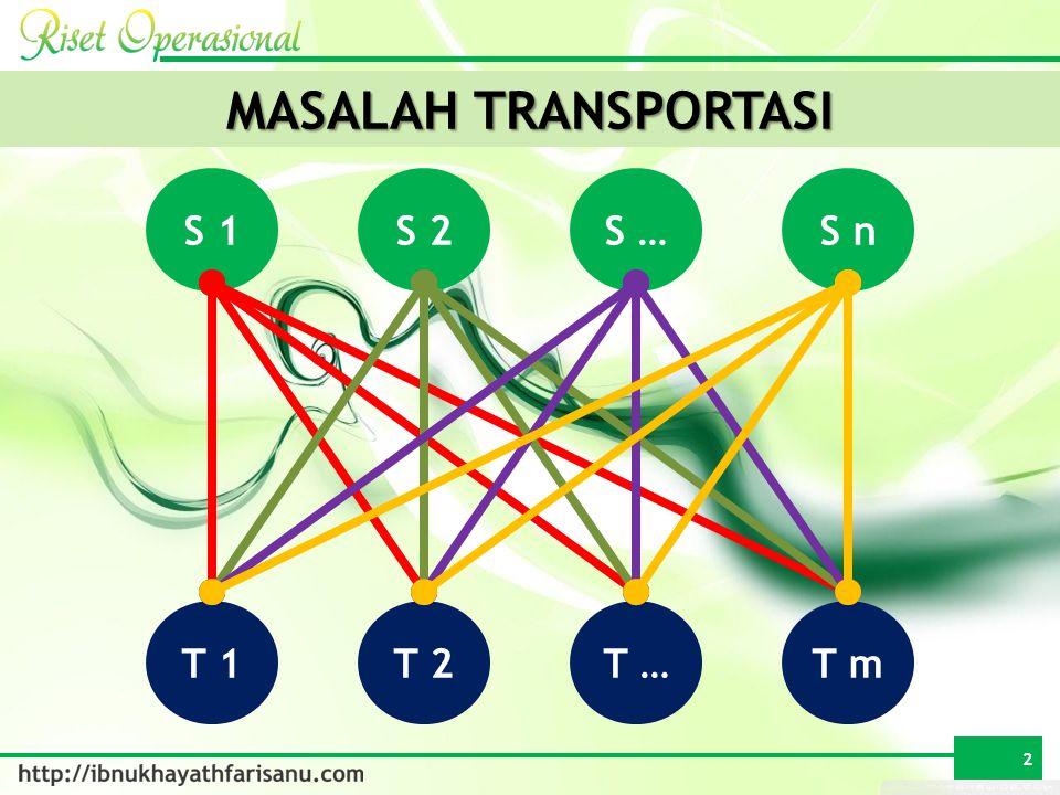 MASALAH TRANSPORTASI S 1 S 2 S … S n T 1 T 2 T … T m