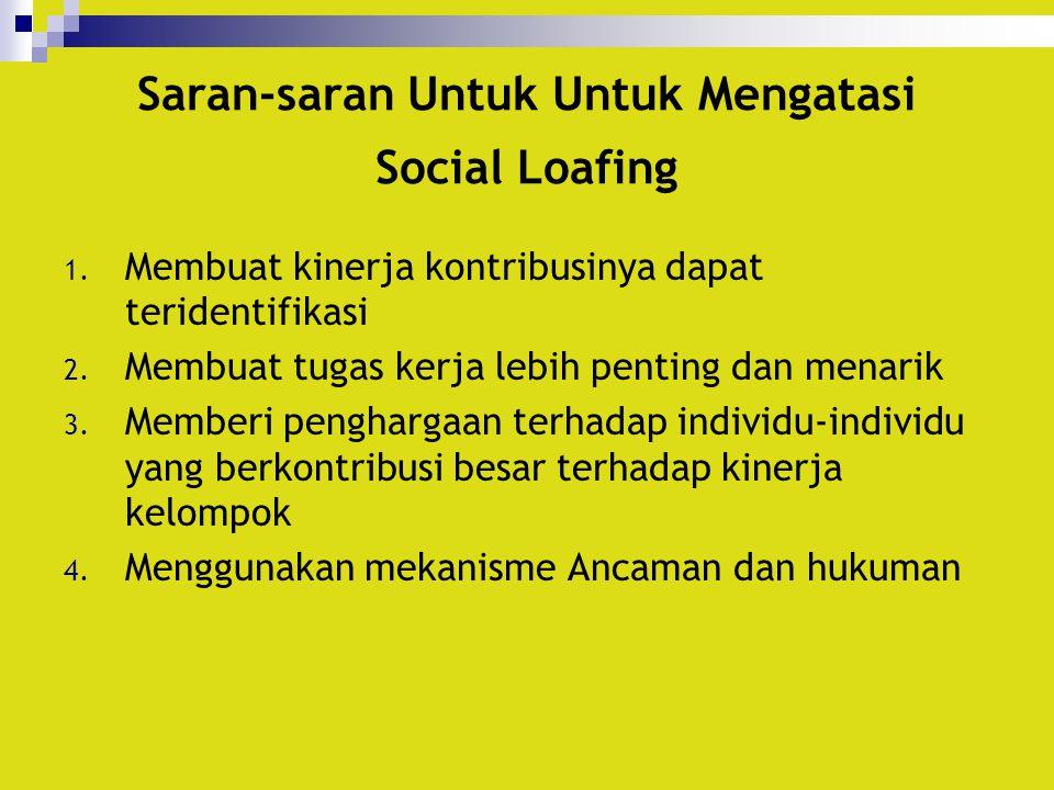 Saran-saran Untuk Untuk Mengatasi Social Loafing