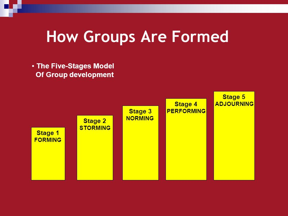 How Groups Are Formed The Five-Stages Model Of Group development