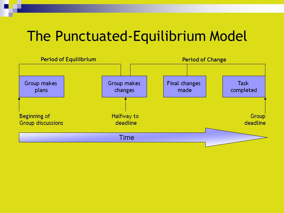 The Punctuated-Equilibrium Model
