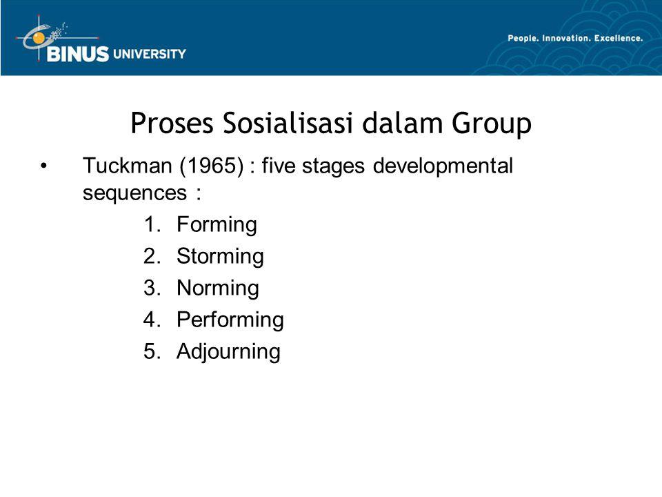 Proses Sosialisasi dalam Group